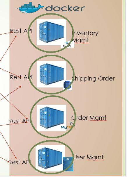 Deployment Patterns